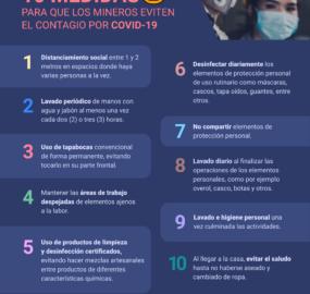 10 medidas prácticas que ayudarán a los mineros a evitar el contagio de Covid-19